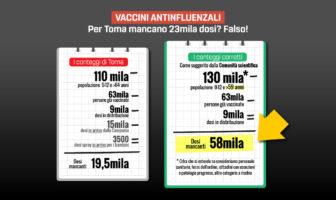 Primiani - M5S - replica a Toma per vaccini antinfluenzali mancanti Molise