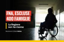 fondo fna, regione molise, 400 famiglie escluse