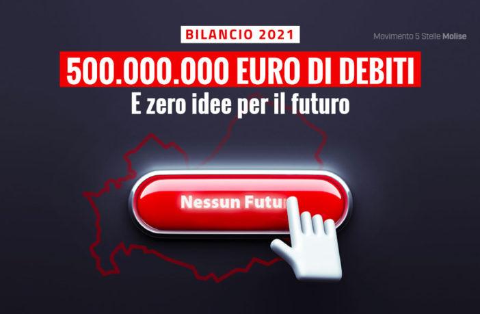 bilancio regione molise 2021